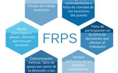 Factores de Riesgo Psicosocial y Obligaciones de las Empresas por la NOM-035 STPS